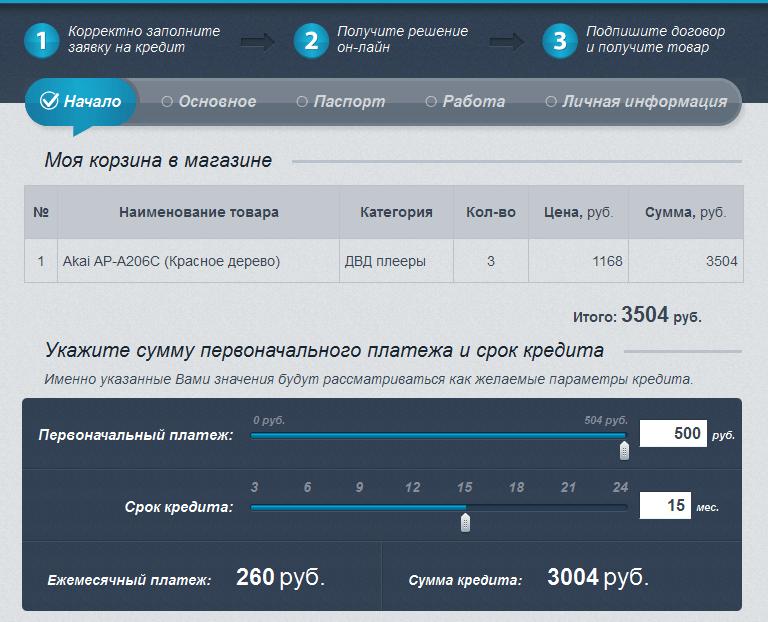 КупиВкредит Тинькофф Кредитные системы – условия